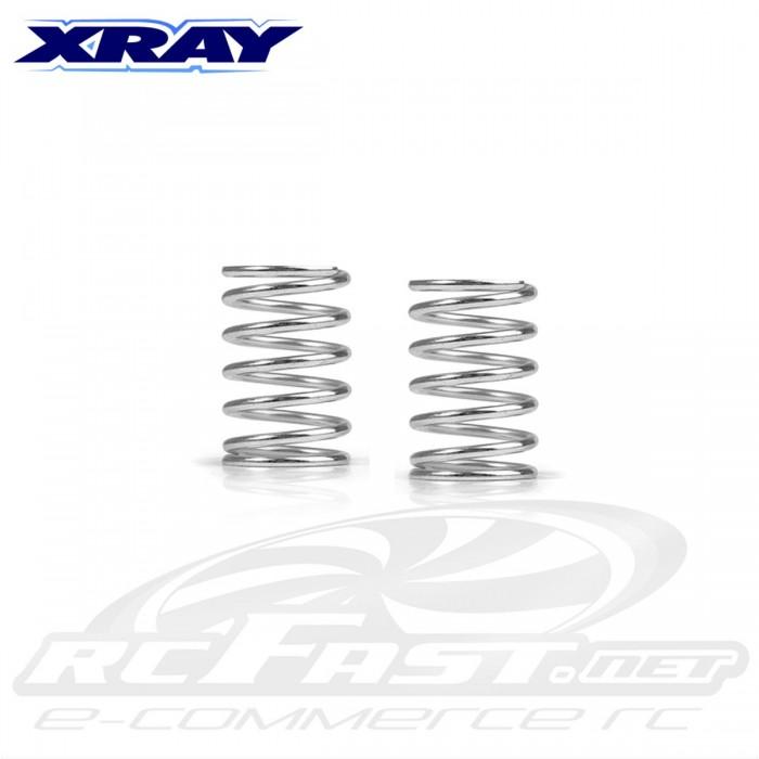 Tinta Spray RC CAR - Branco