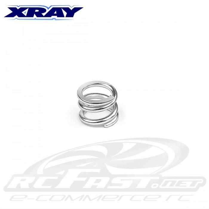 Tinta Spray RC CAR- Azul Metálico Claro